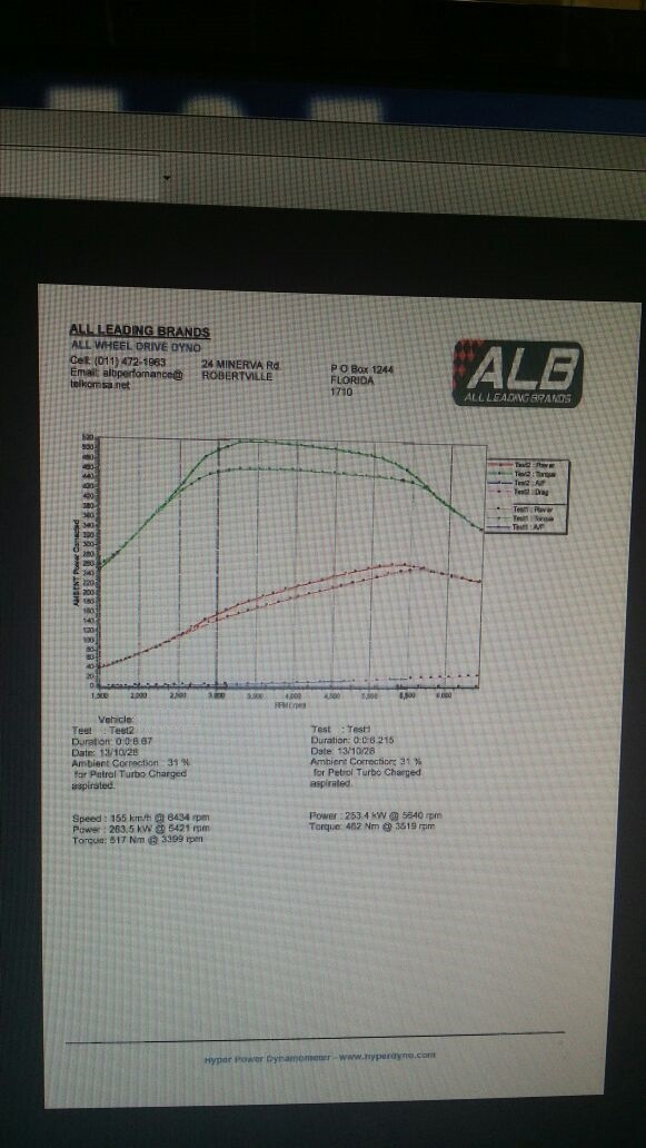 Xcede vs JB4 on same car, same dyno